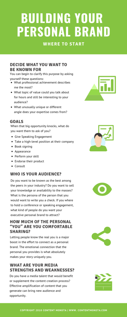 Building Your Personal Brand Infographic Image