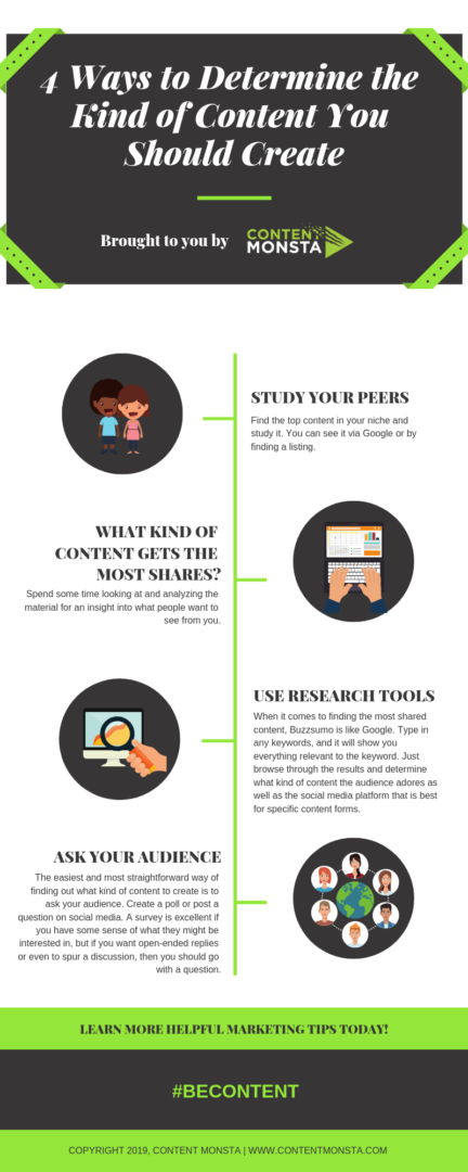 4 Ways to Determine the Kind of Content You Should Create Infographic