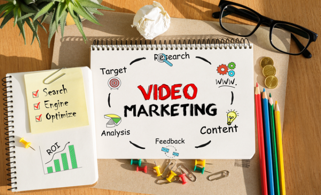 ROI of Video Marketing
