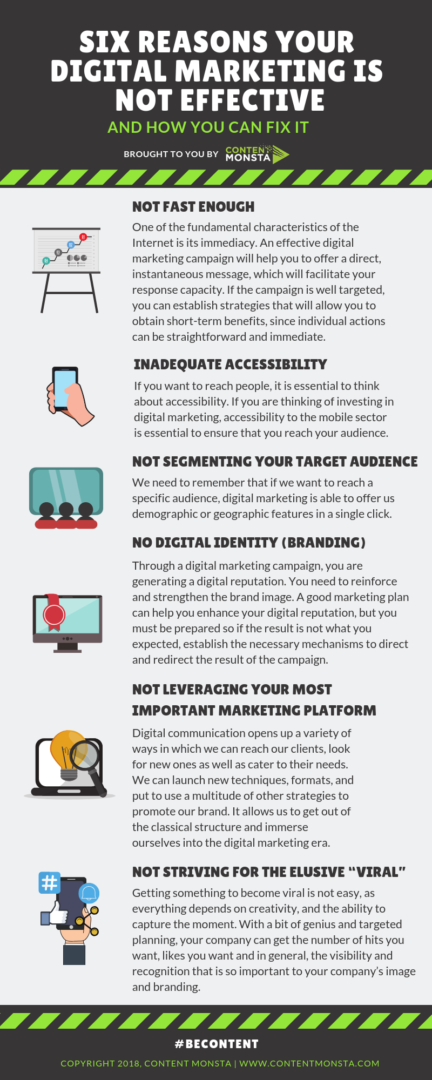 6 Reasons Your Digital Marketing is Not Effective Infographic