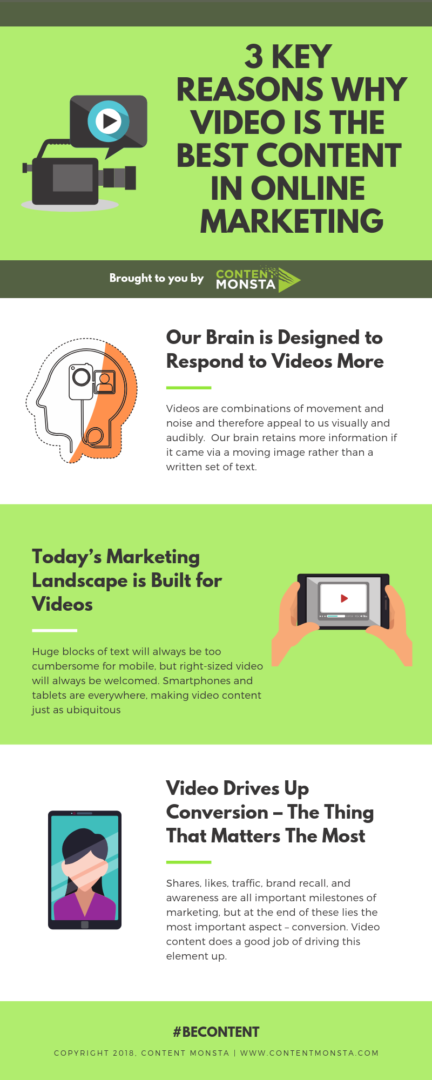 3 KEY REASONS WHY VIDEO IS THE BEST CONTENT IN ONLINE MARKETING Infographic