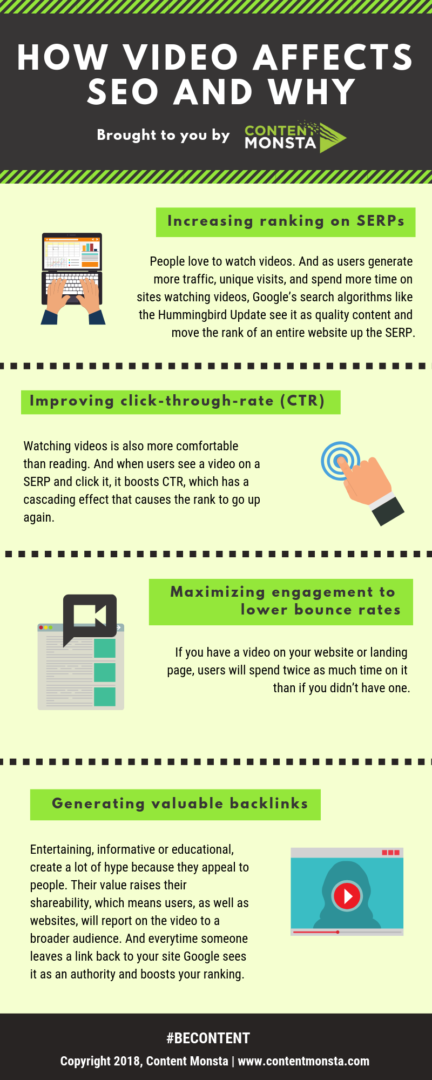 How Video Affects SEO