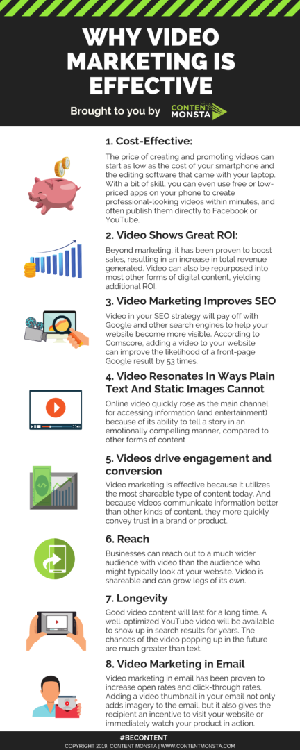 Why Video marketing is effective