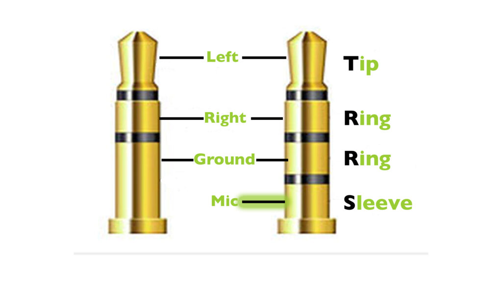 TRRS vs TRS microphone plug