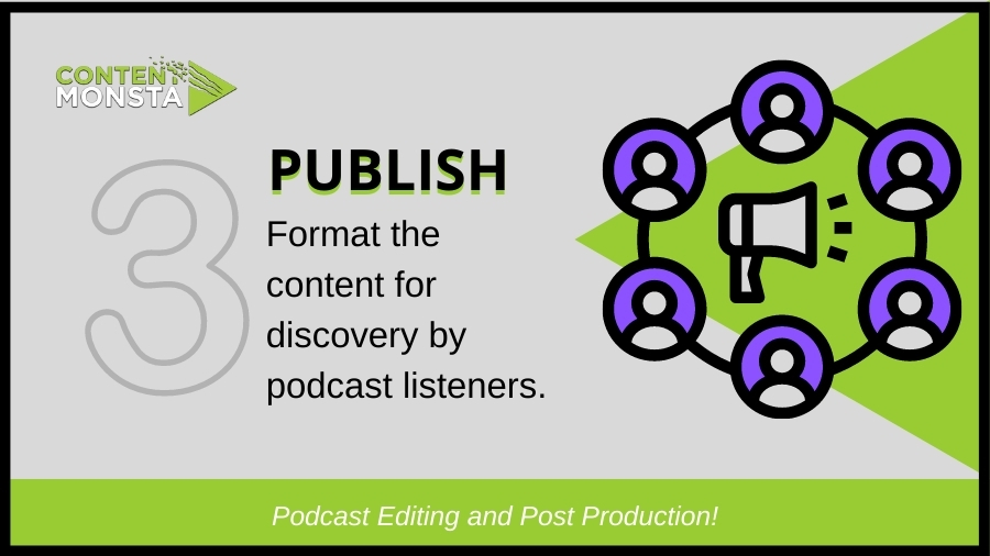 Format content for publishing